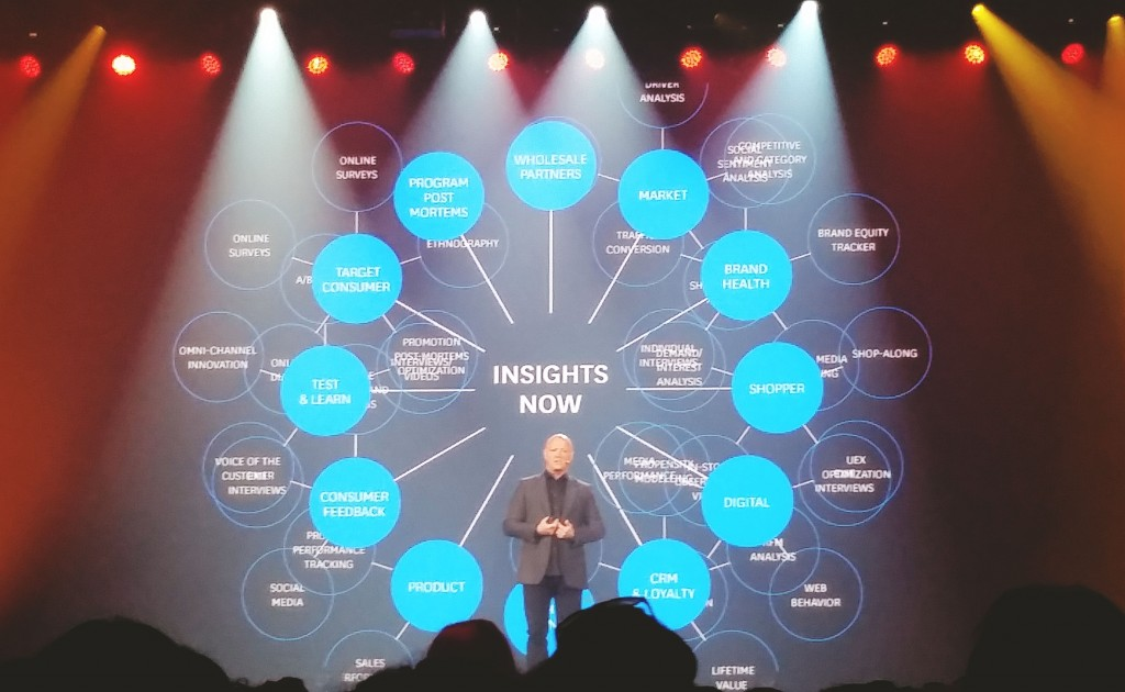insights-aldo-group-trendsconnection